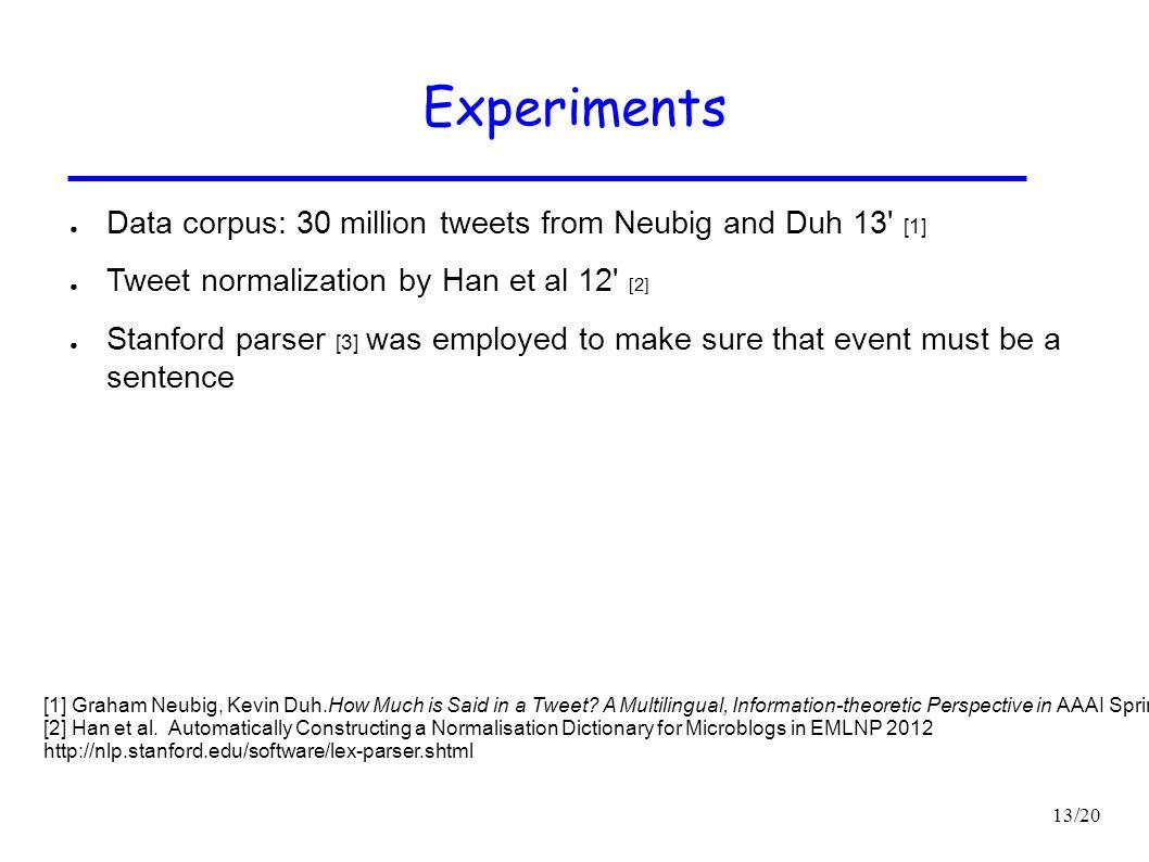 Experiments Data corpus: 30 million tweets from Neubig and Duh 13 [1]